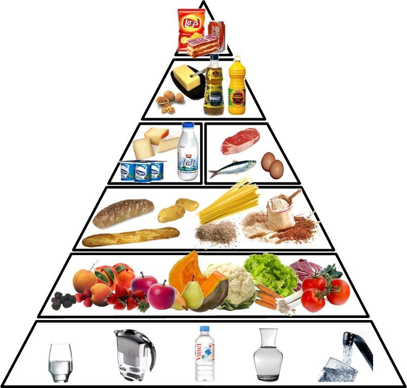 Aliments ultra-transformés : notre santé est-elle en